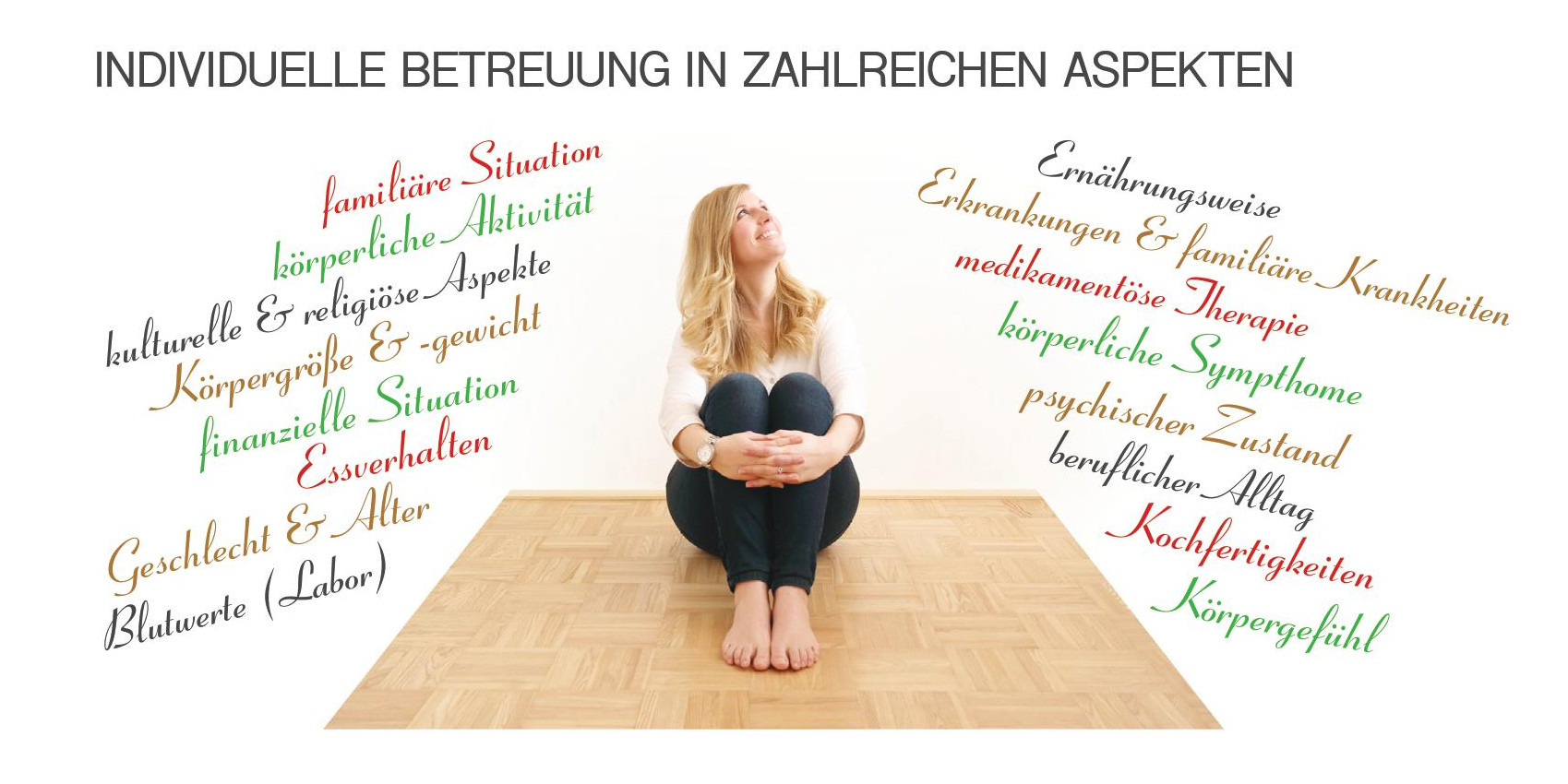 Individuelle-Ernährungstherapie-Ernährungsberatung-Aspekte_Diaetologie-Eberharter